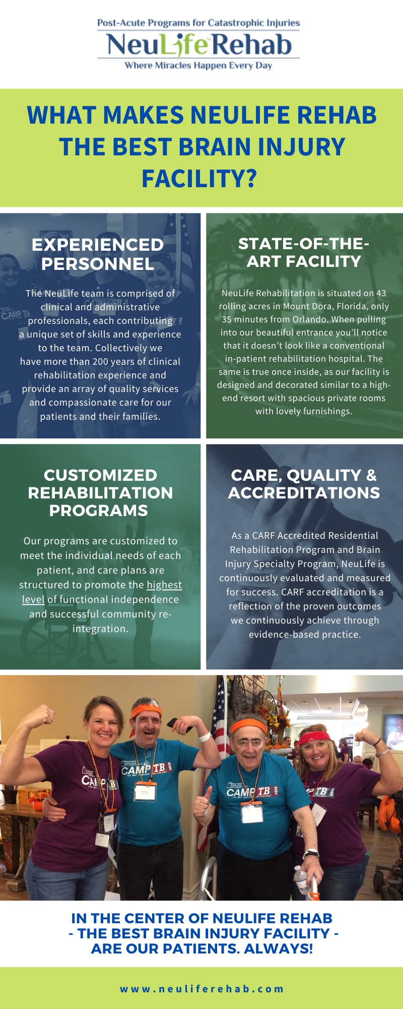 Green Soy Health Benefits Infographic - What to Consider When Choosing a Residential Neurorehabilitation Center In The Time of COVID-19